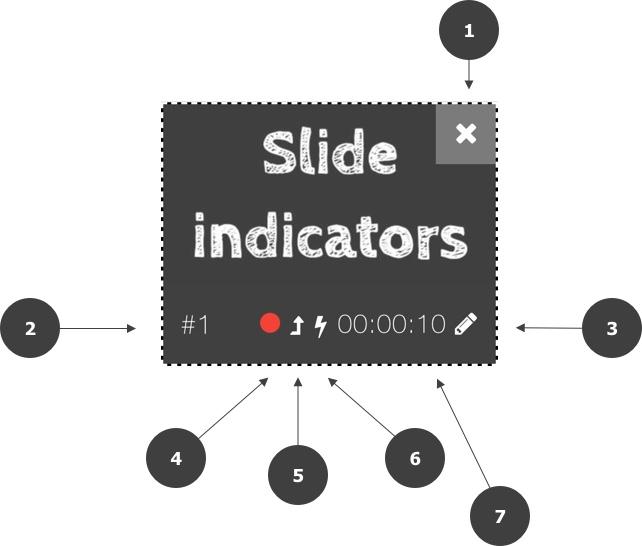 Slide Indicators