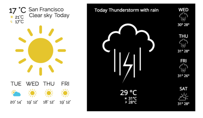 Introducing weather & Twitter plugins